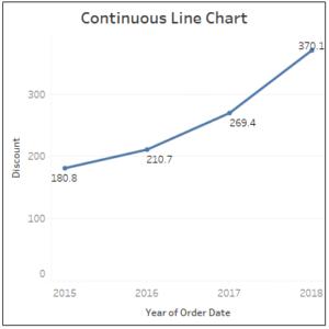 13-continuous-line-chart