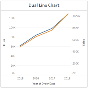 dual-line-chart