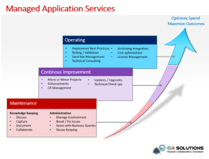 managed-application services