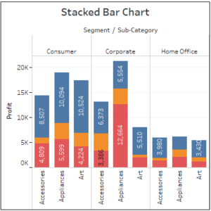 stacked-bar-chart